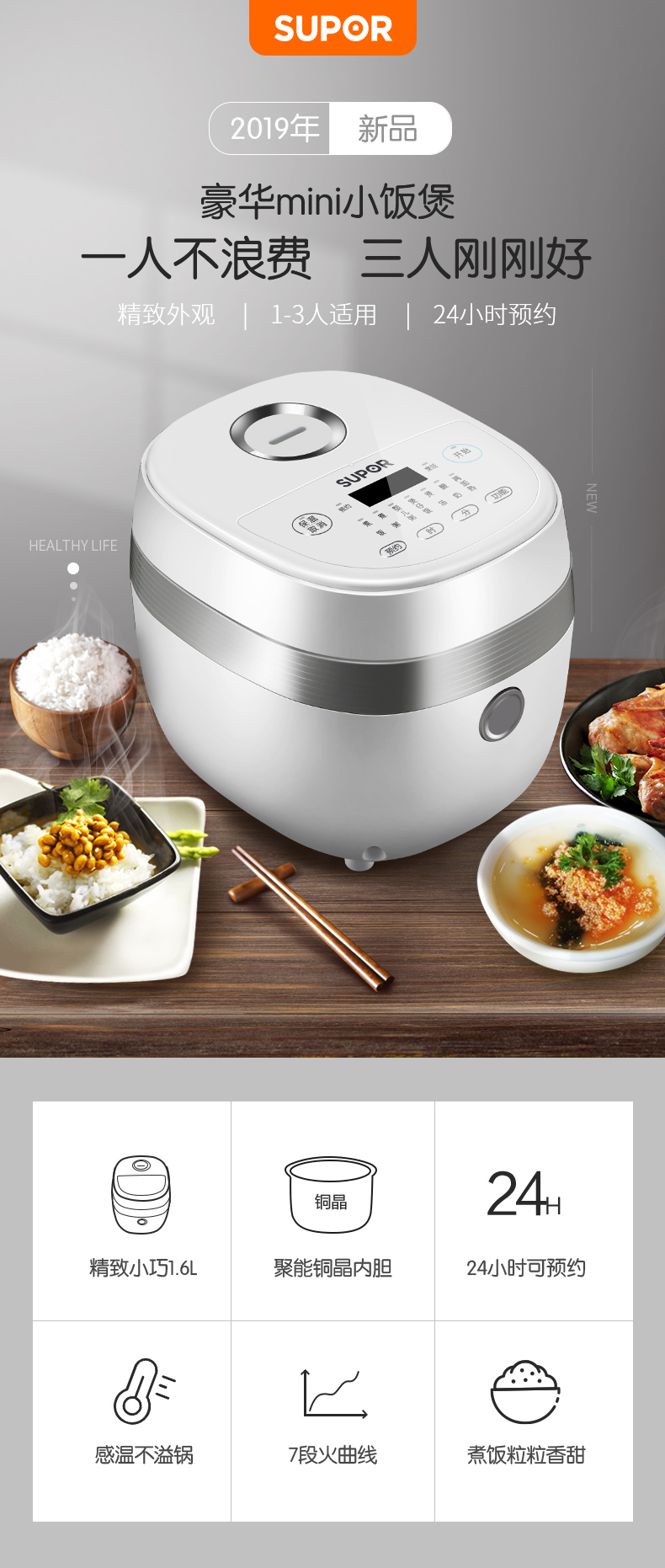Rice Cooker Home Smart Mini Rice Cooker Single Small Dormitory 1-2 People 1