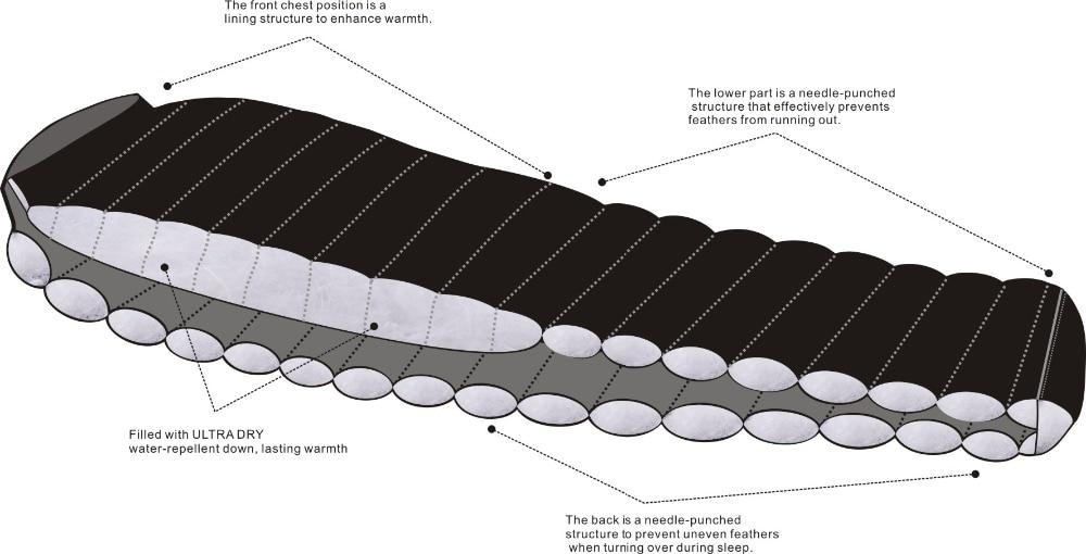 速卖通新款Nano拒水羽绒系列-结构图3黑色