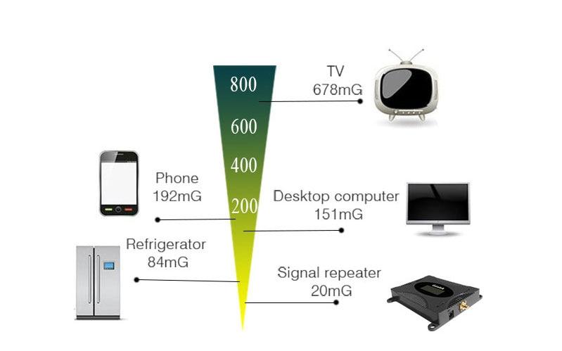 Lintratek kit Amplifier Phone 3