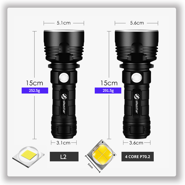 Ultra Bright LED Flashlight With 4 CoreP70.2 Lamp bead 3 Lighting modes waterproof camping huting light Powered by 26650 battery 2