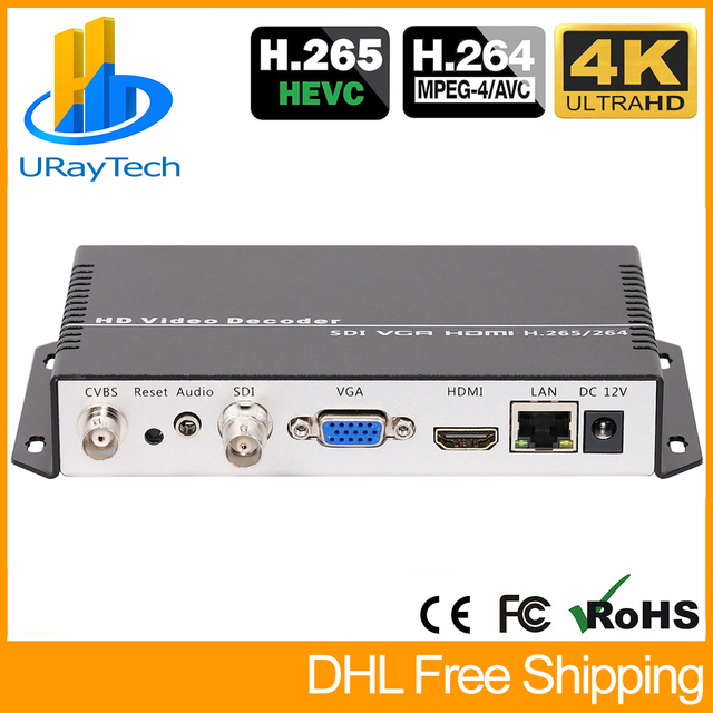 Decodificador de vídeo streaming, dispositivo de decodificación H.265 H.264 IP SDI a HDMI VGA CVBS, cámara IP SRT, para HTTPS RTSP RTMP UDP M3U8 HLS SRT