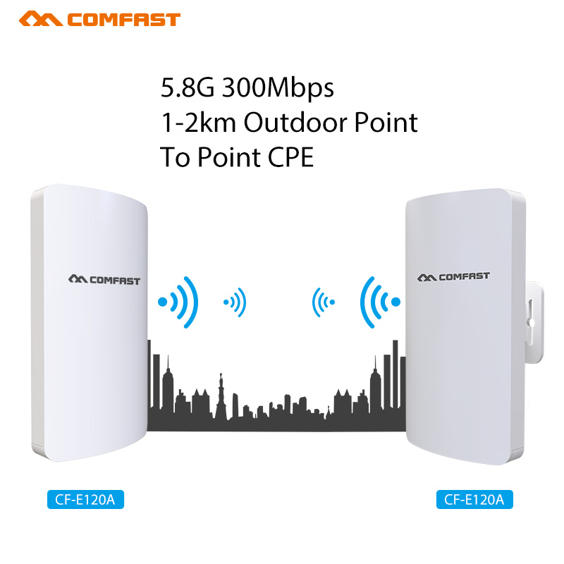 COMFAST Long Range 1-2KM Outdoor Wireless AP Router Wi-fi Bridge 300Mbps 5.8Ghz WIFI CPE 11dBi WI-FI Antenna Nanostation Extend