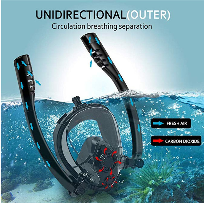 2019 New Swimming Anti Fog Full Face Snorkeling Mask Double Breath Tube Diving Snorkel Mask Underwater Scuba Diving