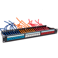 19 1U Rack Mount Pass-through 24 Port CAT6 Patch Panel Network Cable RJ45 Adapter Color Keystone Jack Modular Distribution Frame