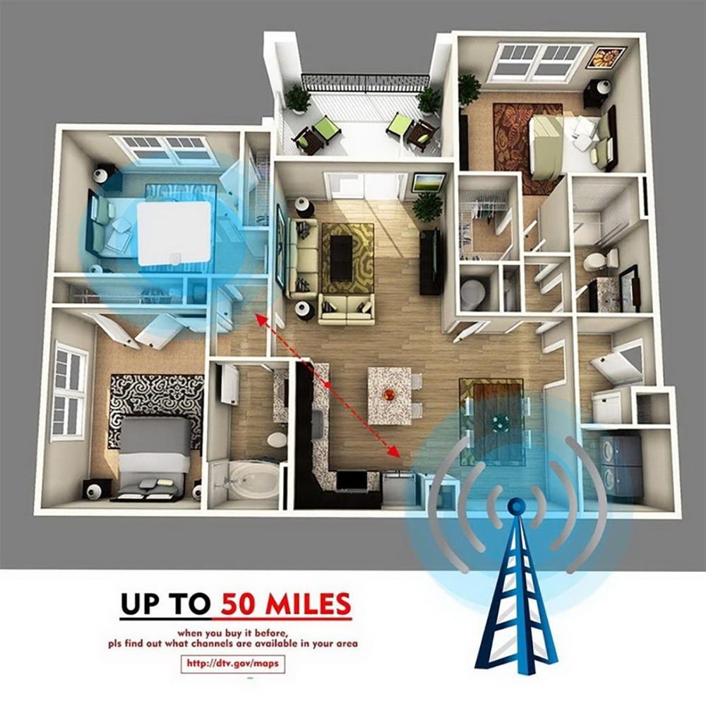 lowest price Willkey 960 Miles Indoor Antenna for Digital Tv Digital HDTV Antenna Aerial Satellite Dish HD TV VHF UHF Signal Analog Antennas