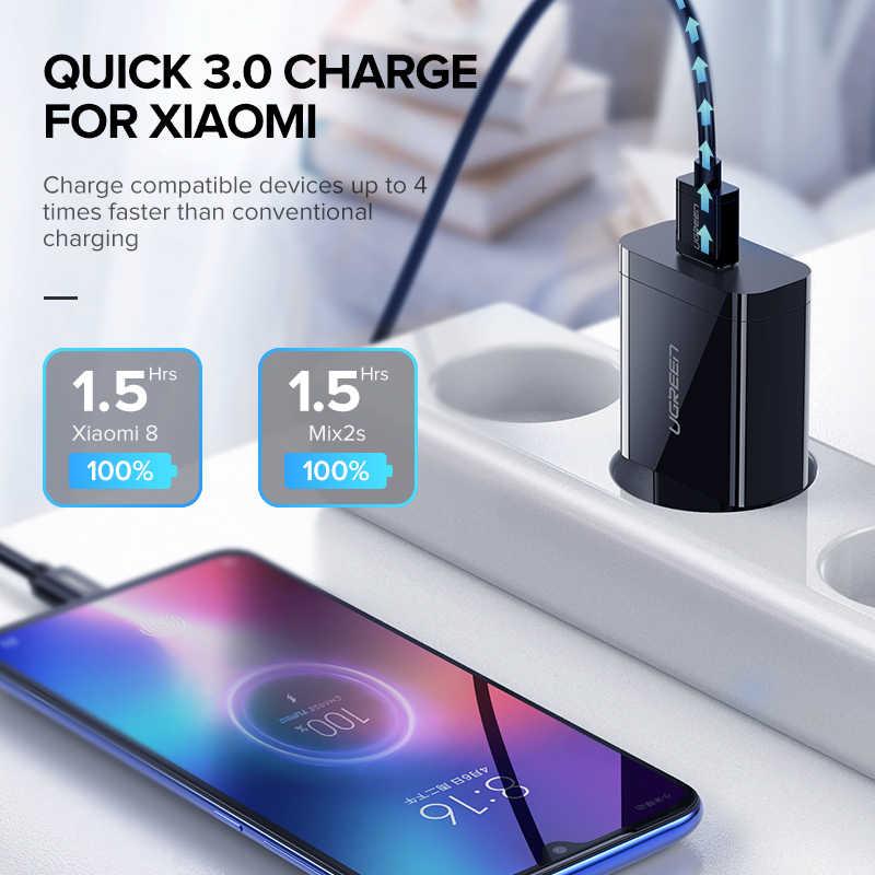 Ugreen Pengisian Cepat QC 3.0 18 Watt Charger USB QC3.0 Cepat Dinding Charger untuk Samsung S10 Xiaomi Iphone Huawei Ponsel charger Telepon