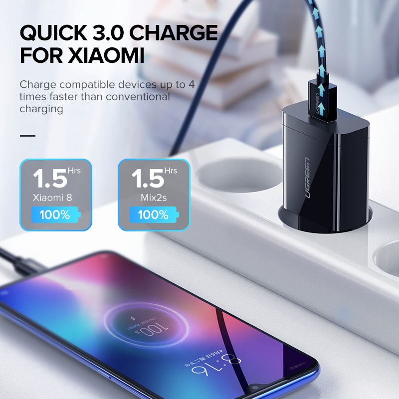 Franc Discount 18W Charger
