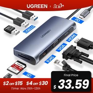 Image 1 - Ugreen Thunderbolt 3 Dock USB Type C to HDMI HUB Adapter for MacBook Samsung Dex Galaxy S10/S9 USB C Converter Thunderbolt HDMI