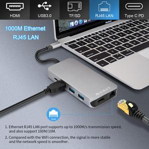Image 5 - Thunderbolt 3 Type C Converter USB C hdmi 4K 30hz USB3.0 hub Micro SD/TF Card Reader RJ45 1000mbps with PD charging Adapter