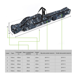 Image 3 - Portable Outdoor Fishing Bags Folding Fishing Rod Carrier Canvas Fishing Pole Tools Storage Bag Case Fishing Gear Tackle