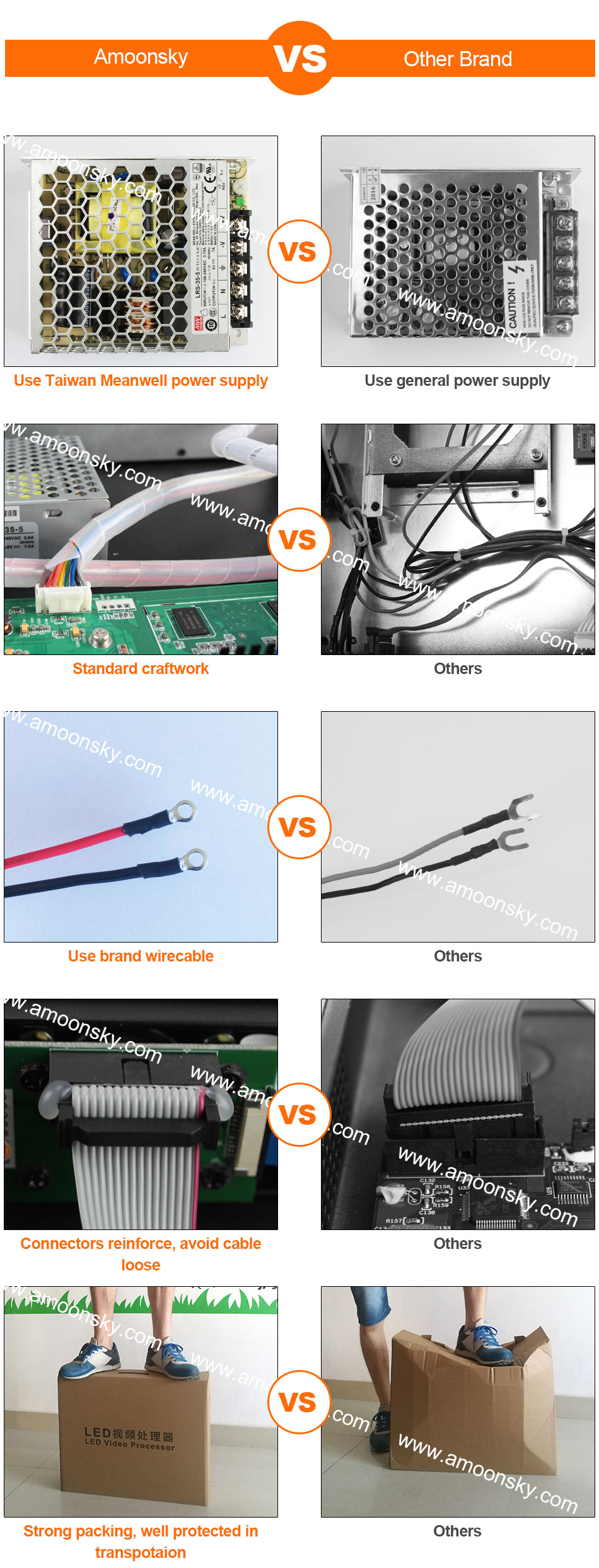 Preço favorável led video switcher mvp300w siginal
