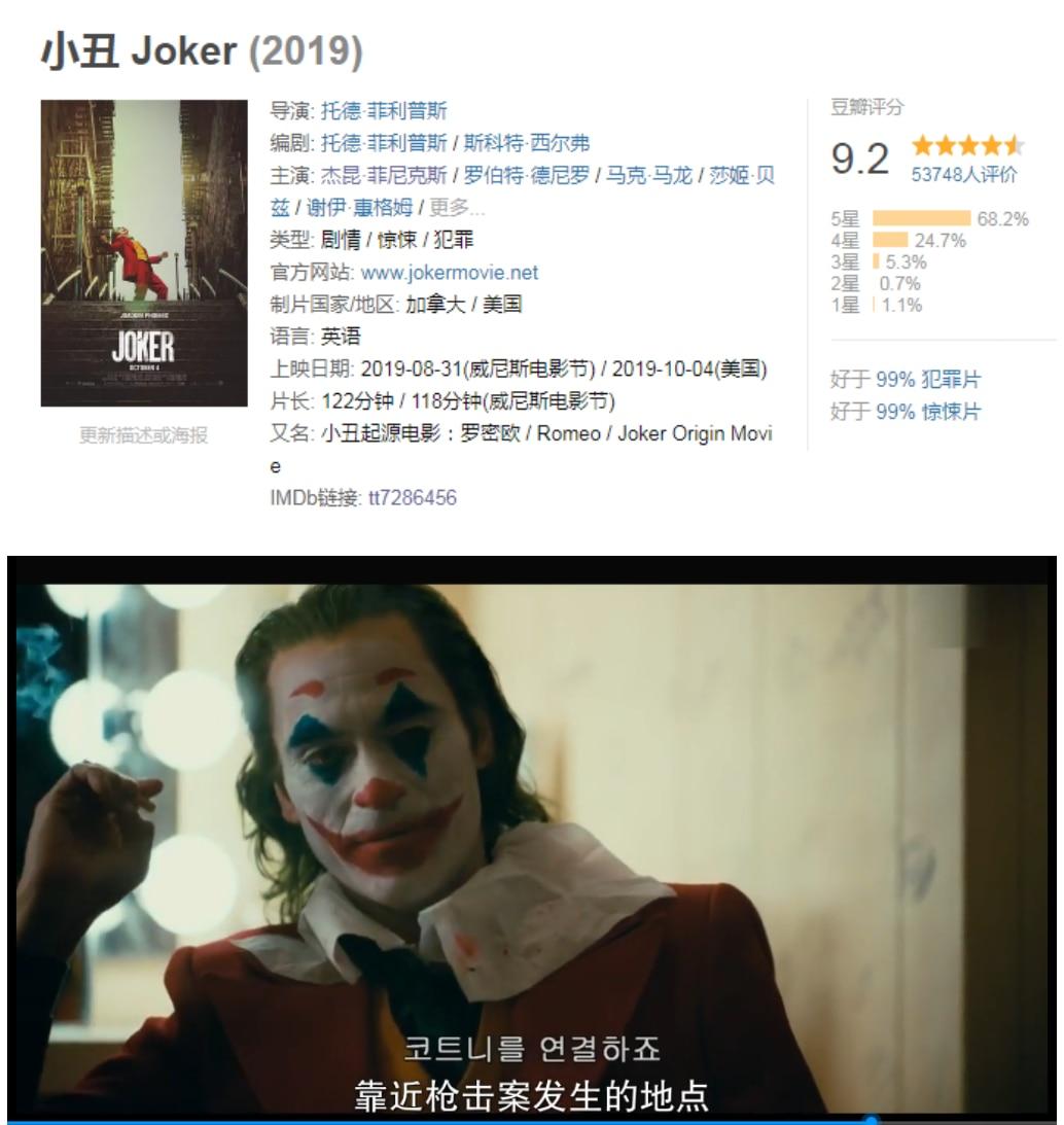《小丑》高清完整版_在线观看
