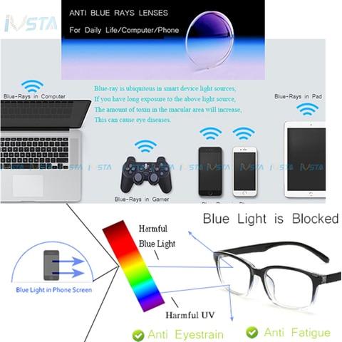 IVSTA Computer Glasses Blue Light Blocking Anti Blue Rays Gaming for Gamer Prescription Nerd Optical Night Vision Dropshipping Lahore