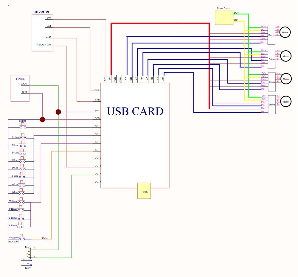 Купить с кэшбэком ARGEDO CNC USB 4 Axis MACH3 100 KHz USB Motion Control Card Breakout Board 12-24V with Jog Handler for CNC Engraving Free-Drive