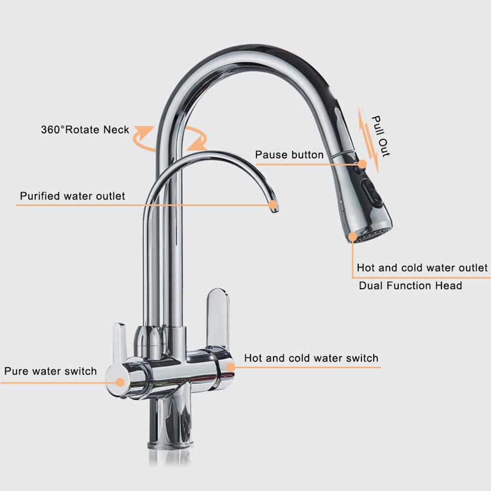 Ha84ef58899cb4a8cb208d8fdbe11ab00A Black and Golden Filtered Crane For Kitchen Pull Out Sprayer drinking water Three Ways Water Filter Tap Kitchen Faucet hot cold