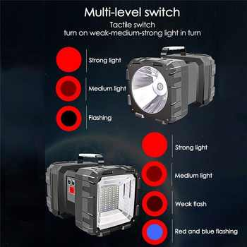 Work Lamp LED Handheld Searchlight Flashlight Double Head Spotlight USB Rechargeable Torch Emergency Light Outdoor Fishing Light