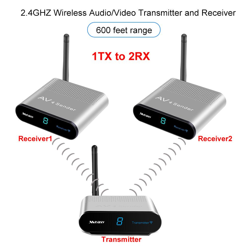 5.8GHz Wireless AV Sender Transmitter and Receiver with 24 Channels 2 Power Adapters and 2 RCA Cables for AV TV STB Audio Video Wireless Signal Transmitter