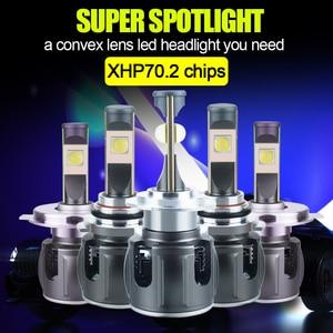 Image 2 - Inlong XHP70.2 H7 ledランパーダcanbus H4車のledヘッドライト電球H1 H8 H11 ledランプ9005 HB3 9006 HB4ヘッドランプオートフォグライト12v