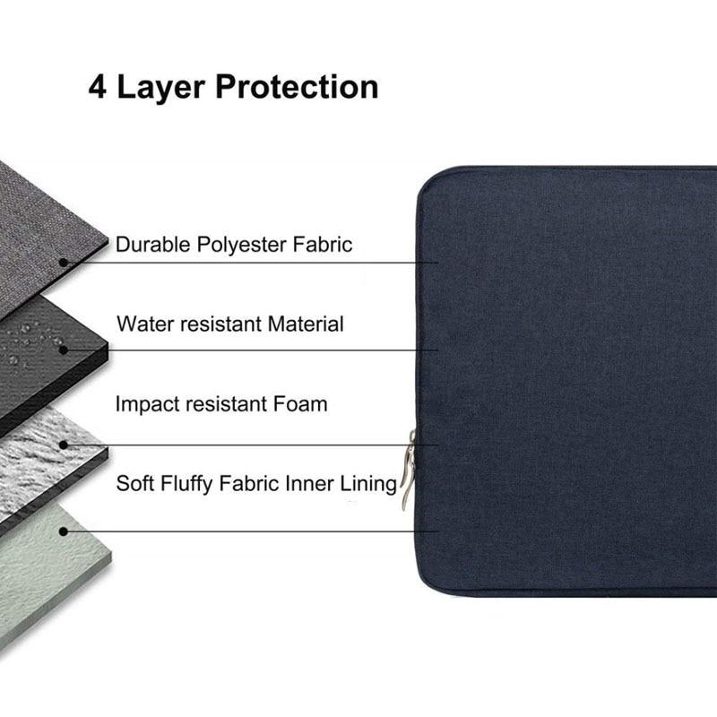 iPad iPad For 10.2 2020 8th Sleeve 10.2 New Zipper For Waterproof Case Case Handbag