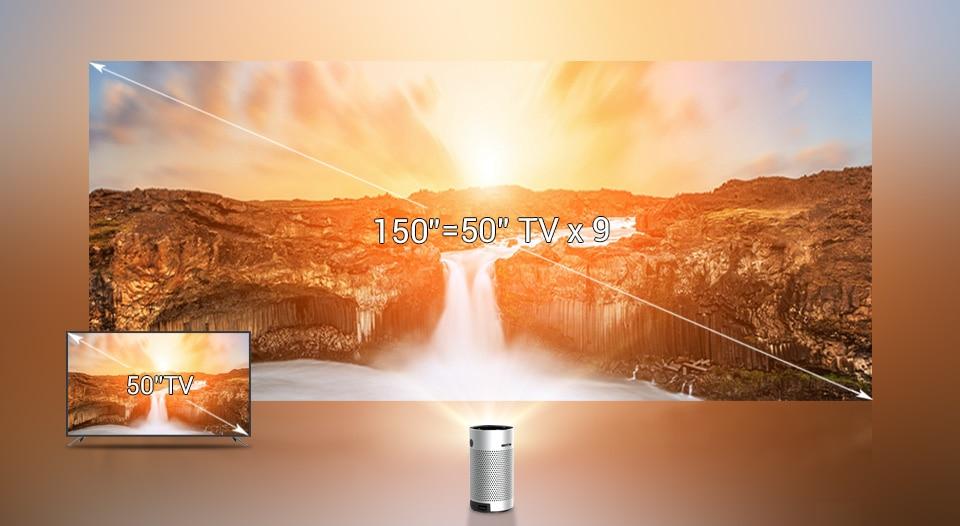 Ha8dba257f60d49de937f8516cb7d176dk - モバイルプロジェクター android ポケット ポータブル Wifi 1080P 4K TV ミニLEDホームシアター 電話 DLP S204001170613738