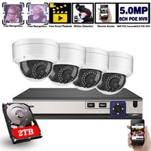 4CH 8CH POE 5MP 48V NVR システム 5MP h.265 オーディオ記録 NVR カメラキット屋外 P2P IR CCTV 監視ホームセキュリティビデオセット