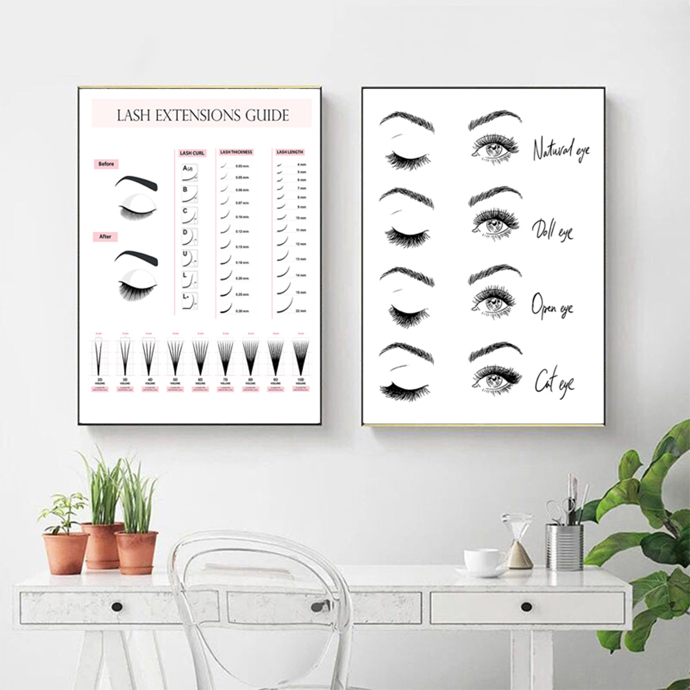 Lash Extensions Technician Guide Posters And Prints Makeup Wall Art Picture Decor Eyelash Store Form Art Canvas Painting Decor