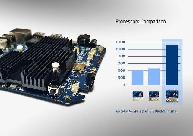 9. Am6 Pro_Processors Comparison