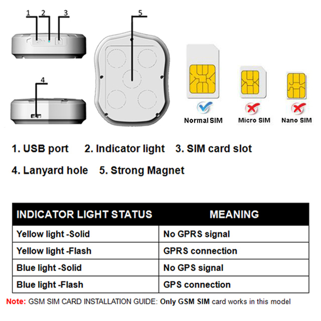 Car GPS Tracker Vehicle Tracking Device GSM Locator - USA Quick Shipping 5