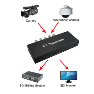 Image 5 - SDI Switch 3G/HD/SDI 4x1 Switcher with BNC Female Support 1080P Distribution Extender for Projector Monitor Camera Free Shipping