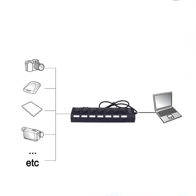 Business Accessories & Gadgets Laptop Accessories USB Hub Splitter