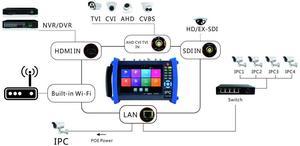 Image 4 - 7 Inch H.265 4K IP HD CCTV Tester Monitor AHD CVI TVI SDI Tester 8MP 5MP ONVIF HDMI In TDR Multimeter Optical fiber POE 12V Out