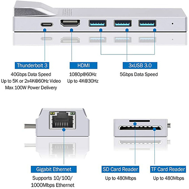 Type C HUB to USB 3.0 HDMI Adapter for MacBook Pro/Air USB HUB Thunderbolt 3 Dock RJ45 USB Splitter Dual Type C Hub PC Accessori