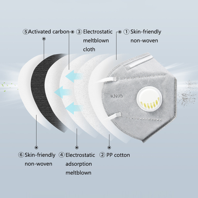 KN95 Spot Mask Adult child valve mask Anti Dust Pollution Filter PM2.5 Protective Respirator mascarilla Various colors 5