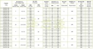 Image 3 - 10 PCS 100 PCS B1212S 2W DIP 4 modulo autentico B1212S B1212S 2 DIP B1212