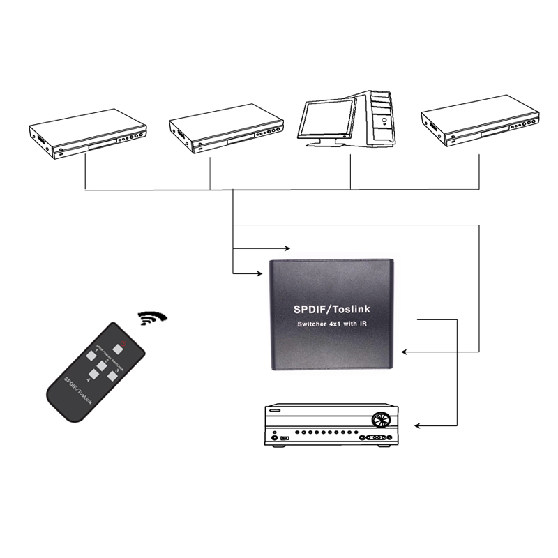 4x1 Toslink Switch Digital Optical SPDIF Audio Switcher Box With IR Remote Control NC99