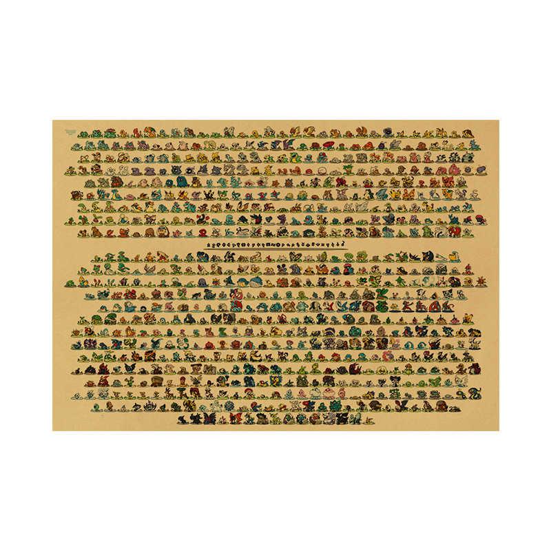 빈티지 애니메이션 포켓몬 포스터 룸 장식 스티커 포켓 몬스터 그림 홈 장식 크래프트 종이 벽 스티커 포스터