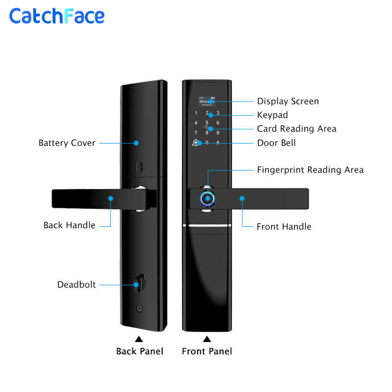 Ttlock Aplikasi Biometrik Sidik Jari Elektronik Kunci Pintu Tanpa Kunci Password Bluetooth Smart Lock Digital Wifi Sidik Jari Kunci
