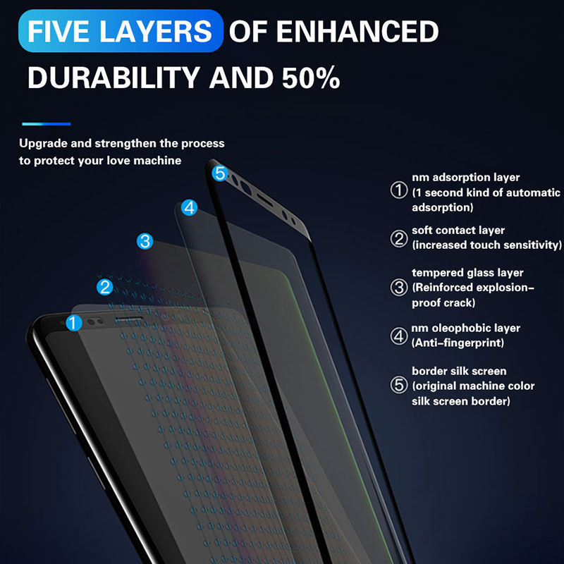300D Full Curved Tempered Glass For Samsung Galaxy S8 S9 Plus Note 9 8 Screen Protector For Samsung S7 S6Edge S9 Protection film 2
