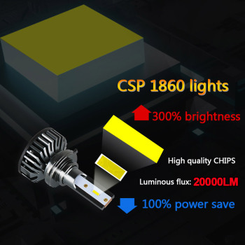 BAISHIDE Car Lights H4 LED H7 20000LM H11 LED Lamp for Car Headlight Bulbs H1 H8 H9 9005 9006 HB3 HB4 Turbo H7 LED Bulbs 12V 24V