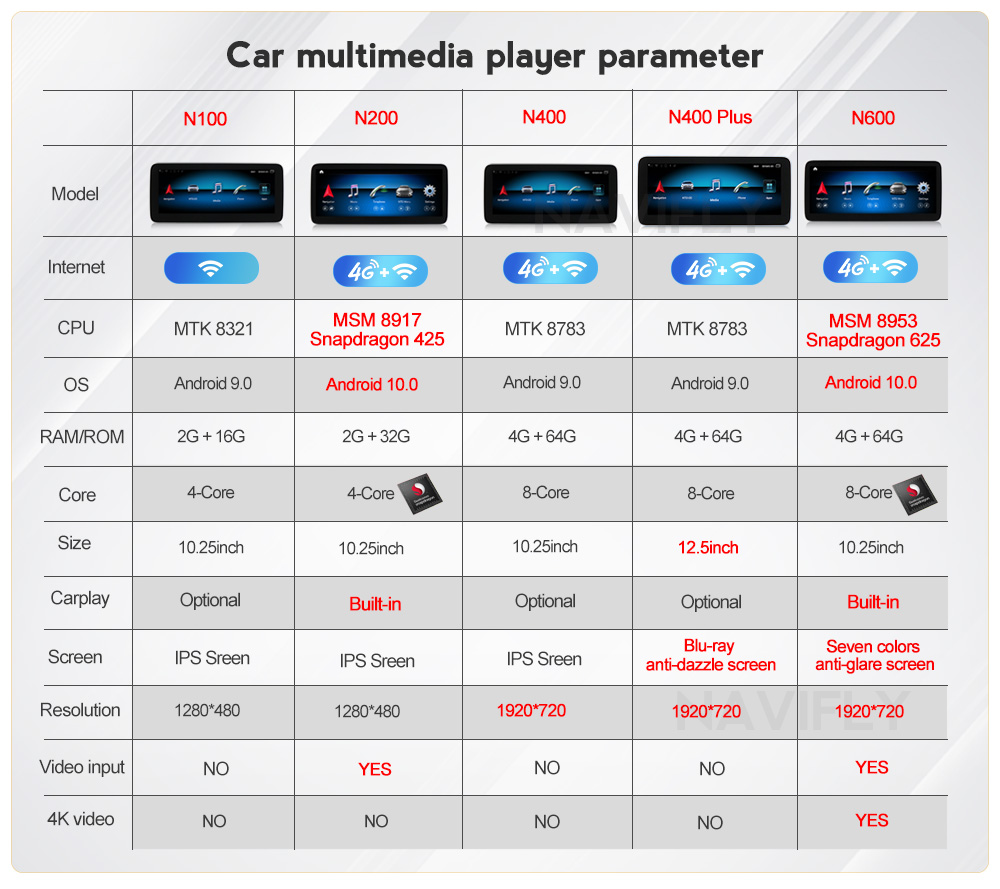 cheapest Carlinkit USB CarPlay Dongle Android Auto for Android Car Android Multimedia Player Plug and Play