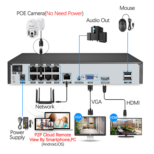 Techage 2MP Security POE IP Camera 1080P PTZ Dome AI Video Camera Two Way Audio Human Detect Surveillance TF Card for NVR System 2