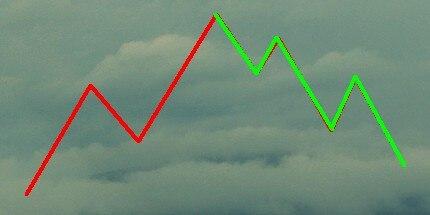 做股票配资遇到三大情形必须要取消