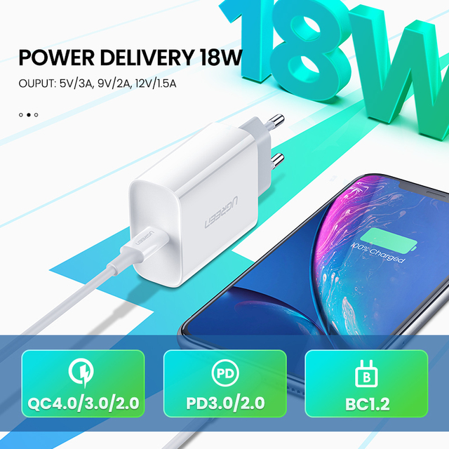 UGREEN PD Charger 18W QC4.0 QC3.0 USB Type C Fast Charger Quick Charge 4.0 3.0 QC for iPhone 11 X Xs 8 Xiaomi Phone PD Charger 3