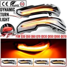 זוג זורם הפעל אות אור LED צד כנף אחורית מראה דינמי מחוון נצנץ עבור אינפיניטי Q50 Q60 Q70 QX30 15 19