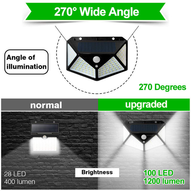 LED Solar Light outdoor lighting of garden security lamp spotlights waterproof Street wall Light solar panels with Motion Sensor 6