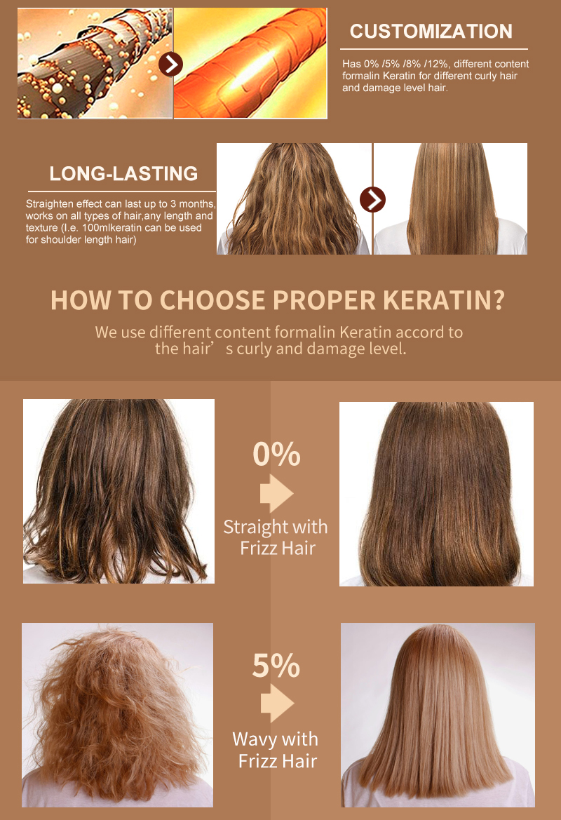 Professional Keratin Hair Repair Treatment 5% Hair Straightener Clarifying Shampoo for Open Cuticle Supple Smooth Hair Care
