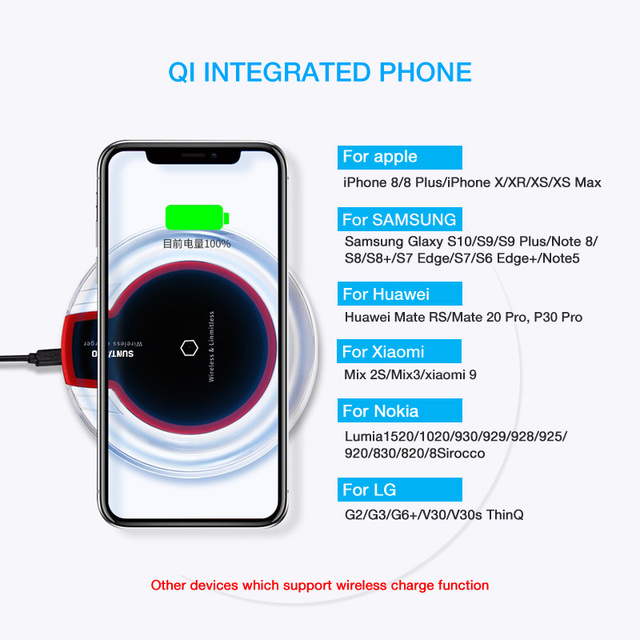 Suntaiho Qi Wireless Charger 5W Phone Charger Wireless Fast Charging Dock Cradle Charger for iPhone samsung xiaomi huawei P30 2