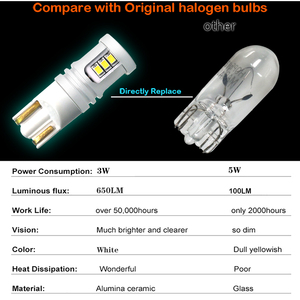 Image 5 - IJDM W5W LED T10 في Canbus لا خطأ سيارة مصابيح 168 194 بدوره إشارة وقوف السيارات أضواء الجانب ماركر ضوء احتياطية عكس أضواء 12 V 32 V