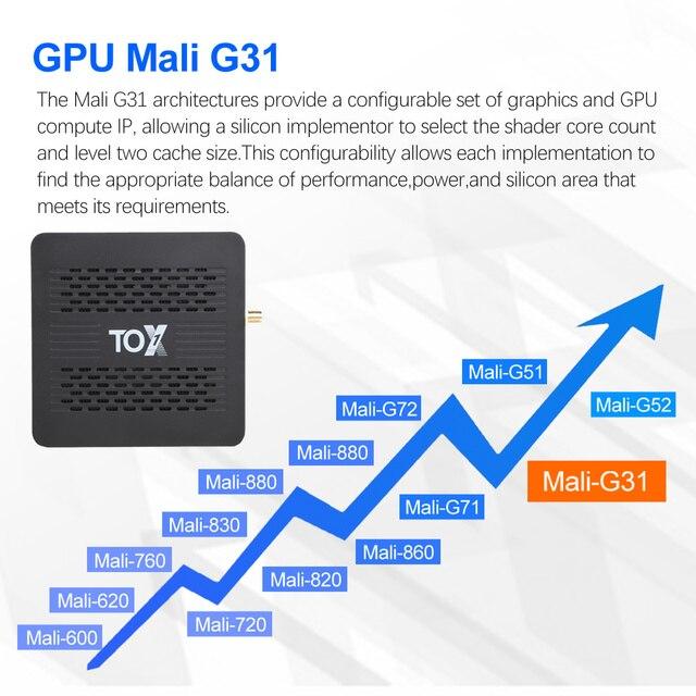 Приставка Smart-TV Vontar TOX1, 4 Гб 32 ГБ