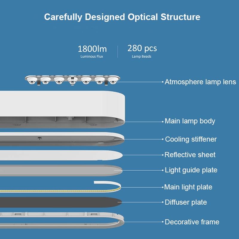 YEELIGHT Smart pendentif LED lumière dîner lampe colorée atmosphère lumière réglable luminosité Ra95 CRI 1800lm soutien App contrôle - 3